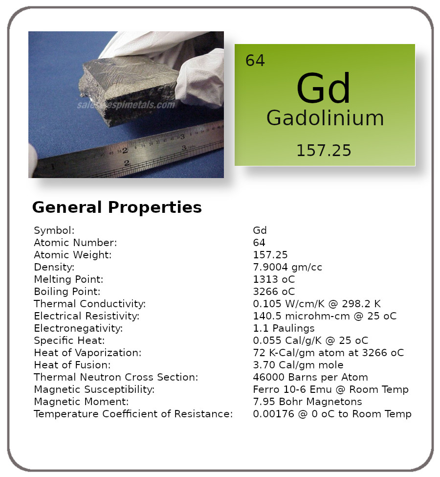Gadolinium General Properties